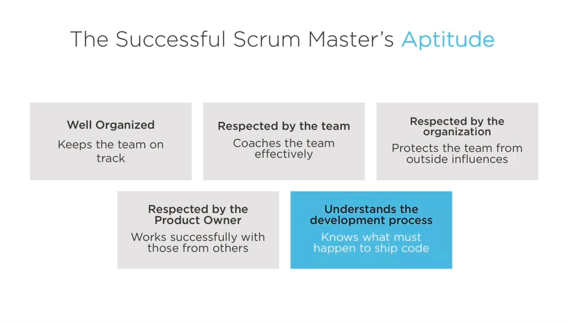 The Aptitude of a Successful Scrum Master - Well organized - Respected by the team - Respected by the organization - Respected by the Product Owner - Understands the Development Process