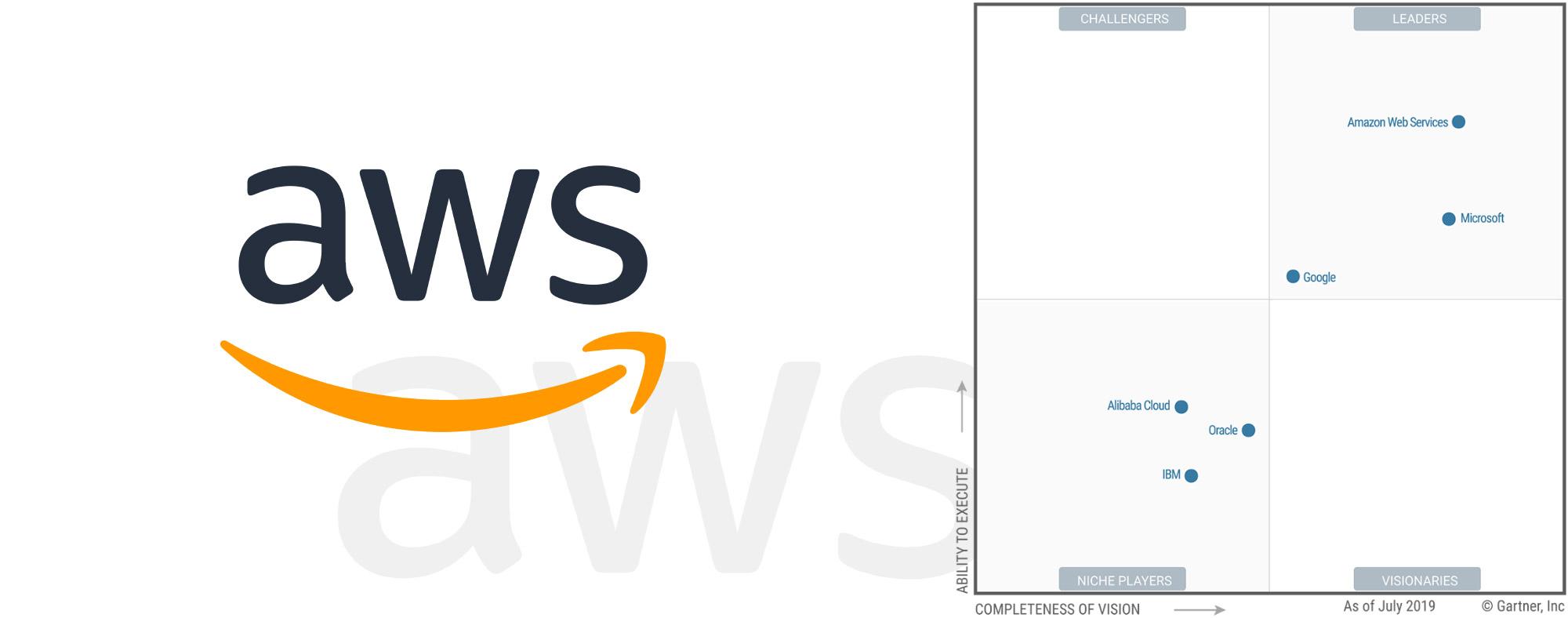 Amazon Web Services - Magic Quadrant by Gartner 2019