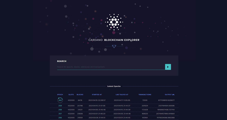 Cardano Blockchain Explorer